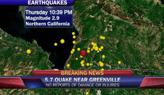 California Earthquake: 5.7 Magnitude Temblor Shakes Northern Cali [Video]